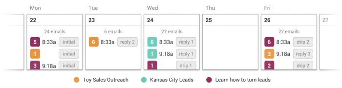 Mailshake statistics dashboard