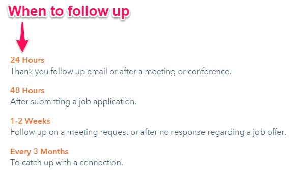 some suggested time frames for follow-up emails based on HubSpot's research: