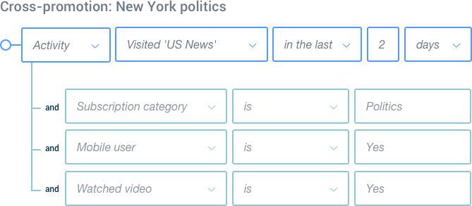 email segmentation based on past user behavior