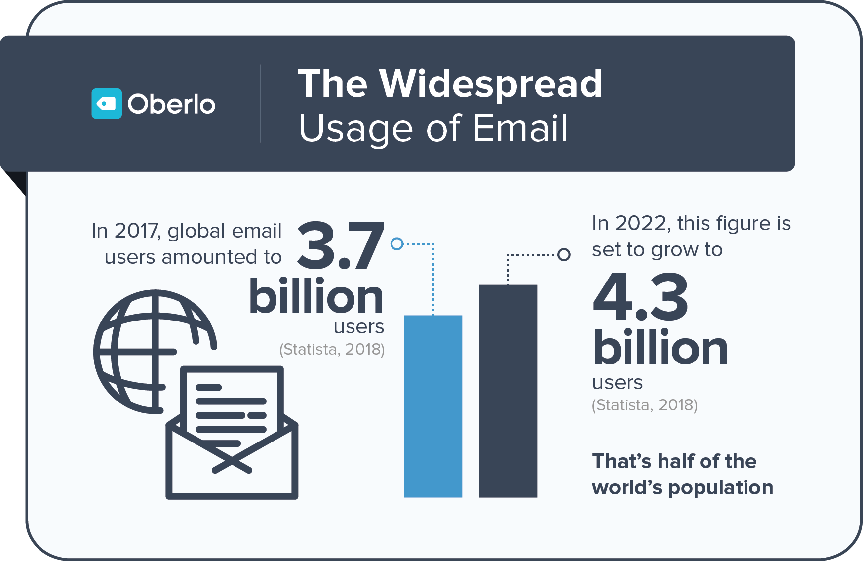 7 Key Elements Of Clear And Professional Emails